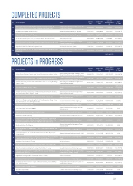 Page 35 - annual-report
